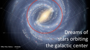 Link scene to video series: Black Holes Under the Stars, part 1: Orbiting Stars?