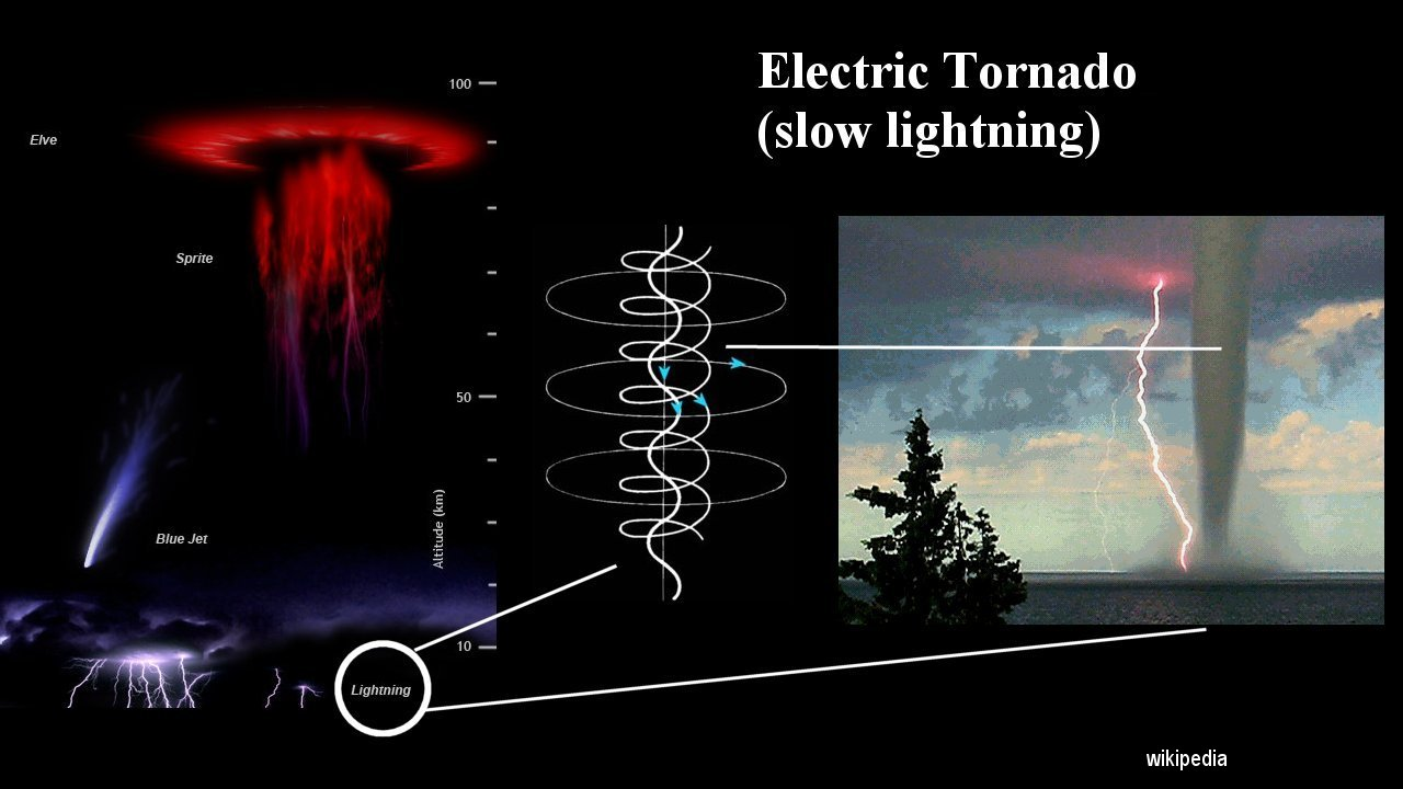 flaming electric tornado - photo #29