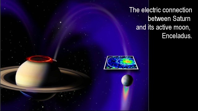 What Is The Connection Between Enceladus And Saturn S Rings